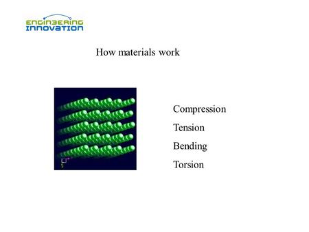How materials work Compression Tension Bending Torsion.
