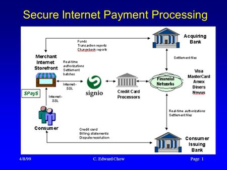 4/8/99 C. Edward Chow Page 1 Secure Internet Payment Processing.