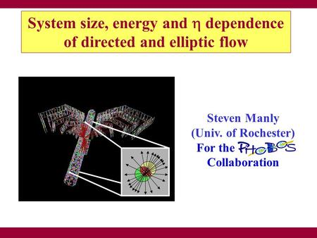 S. Manly – U. Rochester Quark Matter, Budapest, Hungary - August 20051 System size, energy and  dependence of directed and elliptic flow Steven Manly.