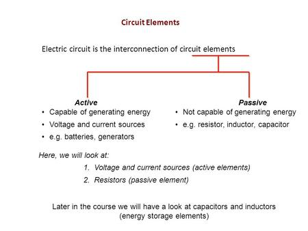 Circuit Elements Electric circuit is the interconnection of circuit elements ActivePassive Not capable of generating energy e.g. resistor, inductor, capacitor.