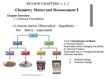 Chemistry Matter and Measurement 1 Chapter Overview 1.1 Chemical Foundations 1.2 Scientific Method : Observation – hypothesis – law – theory - experiment.