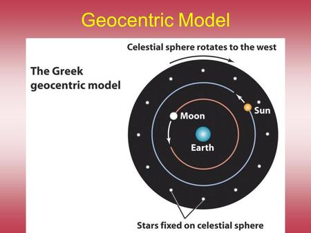 Geocentric Model. Epicycles & Deferents Galileo's discoveries Moon has mountains.
