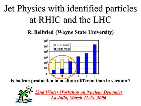 Jet Physics with identified particles at RHIC and the LHC R. Bellwied (Wayne State University) Is hadron production in medium different than in vacuum.