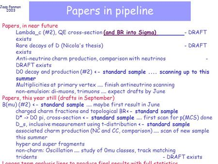 Jaap Panman 2003 Papers in pipeline Papers, in near future Lambda_c (#2), QE cross-section (and BR into Sigma) - DRAFT exists Rare decays of D (Nicola's.