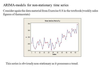 ARIMA-models for non-stationary time series Consider again the data material from Exercise 8.8 in the textbook (weekly sales figures of thermostats) This.