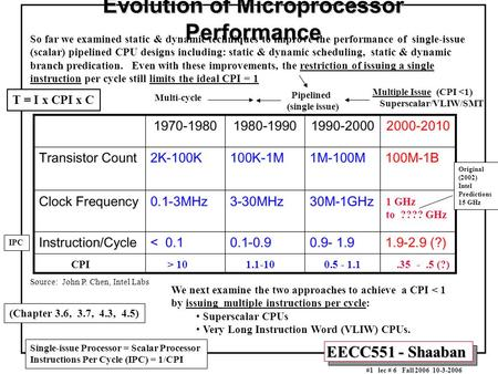 EECC551 - Shaaban #1 lec # 6 Fall 2006 10-3-2006 Evolution of Microprocessor Performance Source: John P. Chen, Intel Labs CPI > 10 1.1-10 0.5 - 1.1.35.