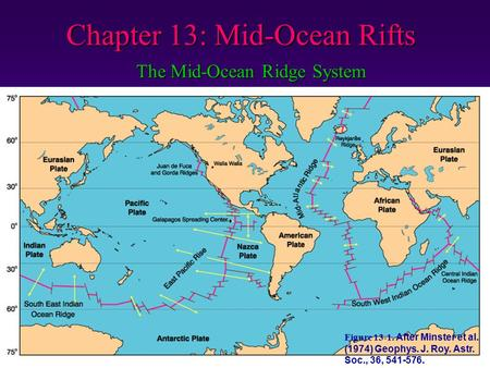 Chapter 13: Mid-Ocean Rifts The Mid-Ocean Ridge System Figure 13-1. After Minster et al. (1974) Geophys. J. Roy. Astr. Soc., 36, 541-576.
