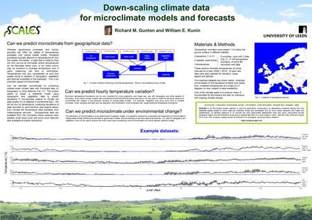 Down-scaling climate data for microclimate models and forecasts Securing the Conservation of biodiversity across Administrative Levels and spatial, temporal.