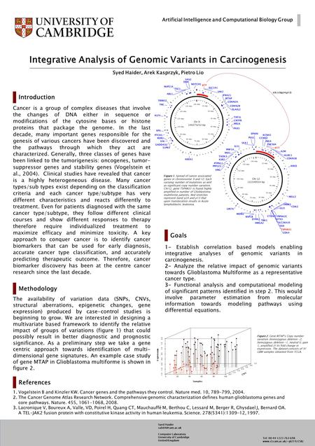 Introduction Integrative Analysis of Genomic Variants in Carcinogenesis Syed Haider, Arek Kasprzyk, Pietro Lio Artificial Intelligence and Computational.