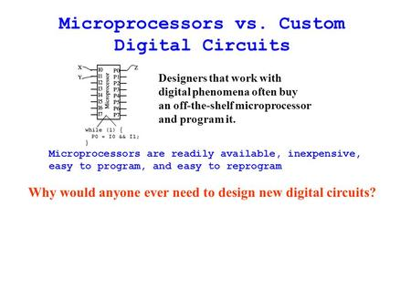 Microprocessors vs. Custom Digital Circuits