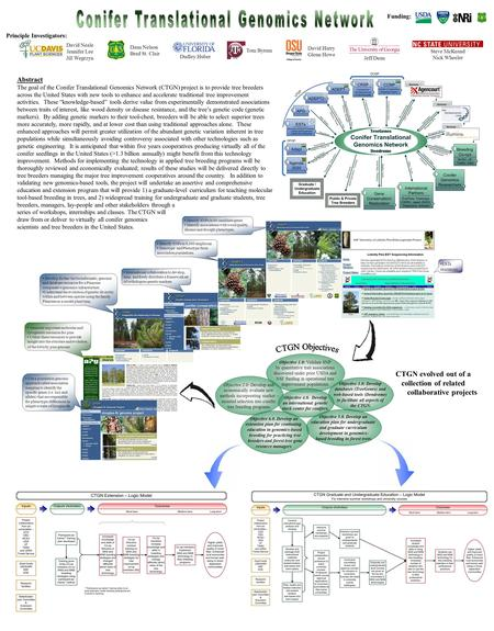Abstract The goal of the Conifer Translational Genomics Network (CTGN) project is to provide tree breeders across the United States with new tools to enhance.