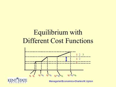 Managerial Economics-Charles W. Upton Equilibrium with Different Cost Functions.