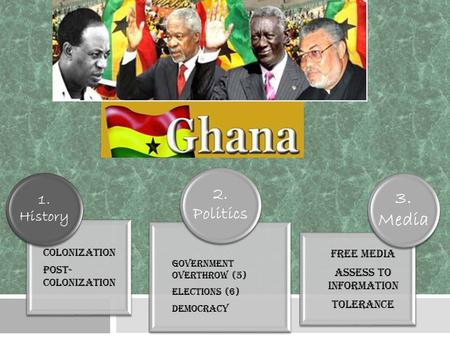 Colonization Post- colonization 1. History Government overthrow (5) Elections (6) Democracy 2. Politics Free Media Assess to information Tolerance 3. Media.