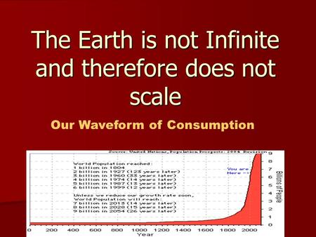 The Earth is not Infinite and therefore does not scale Our Waveform of Consumption.