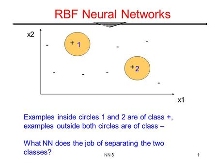 NN 31 RBF Neural Networks Examples inside circles 1 and 2 are of class +, examples outside both circles are of class – What NN does the job of separating.