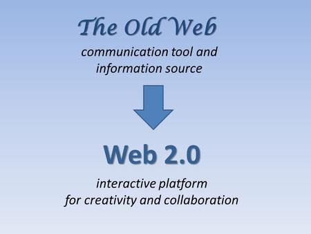 Communication tool and information source Web 2.0 interactive platform for creativity and collaboration The Old Web.