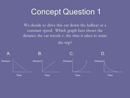 Concept Question 1 We decide to drive this car down the hallway at a constant speed. Which graph best shows the distance the car travels v. the time it.