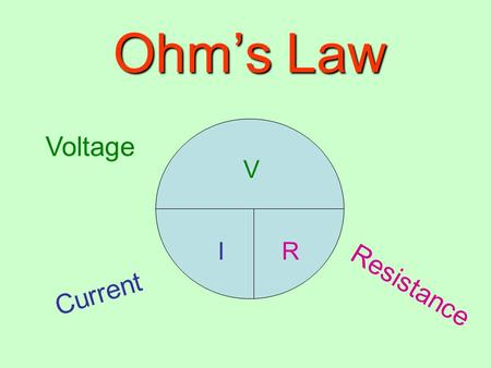 Ohm's Law V IR Voltage Current Resistance. George Ohm 1827 - published the Ohm's Law formula The formula was based on his experiments with electrical.