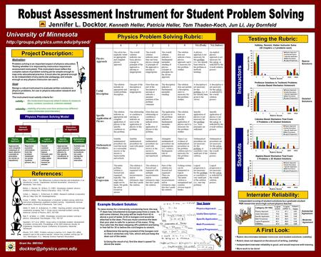 University of Minnesota  Physics Problem Solving Rubric: Testing the Rubric: Project Description: References: Students.