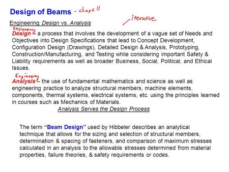 Design of Beams Engineering Design vs. Analysis