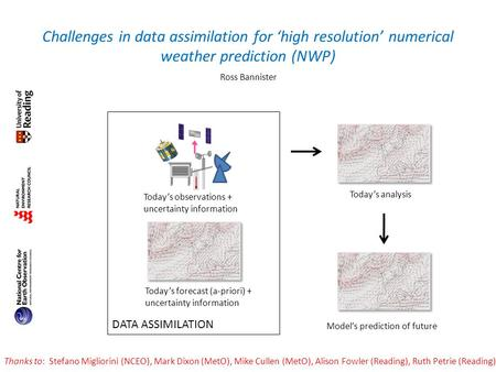 Challenges in data assimilation for 'high resolution' numerical weather prediction (NWP) Today's observations + uncertainty information Today's forecast.