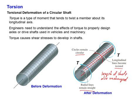 Torsion T T Torsional Deformation of a Circular Shaft