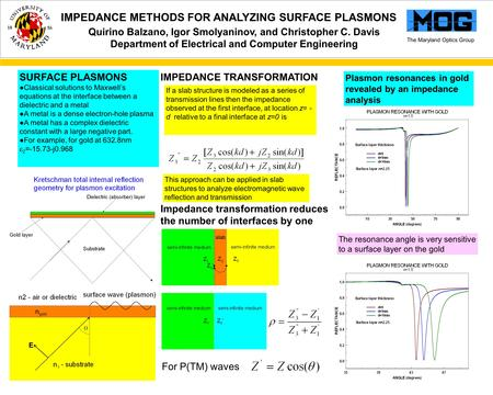 The Maryland Optics Group IMPEDANCE METHODS FOR ANALYZING SURFACE PLASMONS Quirino Balzano, Igor Smolyaninov, and Christopher C. Davis Department of Electrical.