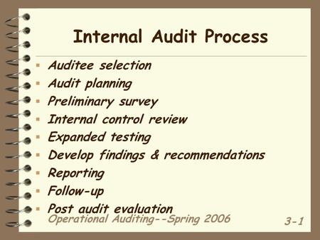 Operational Auditing--Spring 2006 3-1 Internal Audit Process  Auditee selection  Audit planning  Preliminary survey  Internal control review  Expanded.