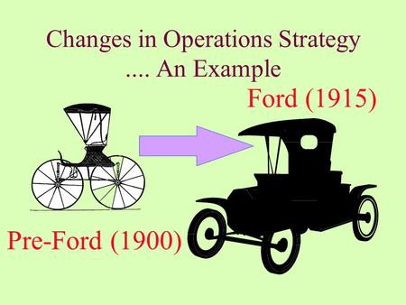 Changes in Operations Strategy.... An Example Pre-Ford (1900) Ford (1915)