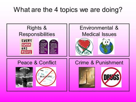 What are the 4 topics we are doing? Rights & Responsibilities Environmental & Medical Issues Peace & ConflictCrime & Punishment.