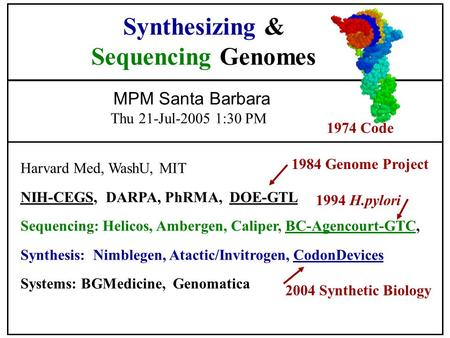 Harvard Med, WashU, MIT NIH-CEGS, DARPA, PhRMA, DOE-GTL Sequencing: Helicos, Ambergen, Caliper, BC-Agencourt-GTC, Synthesis: Nimblegen, Atactic/Invitrogen,