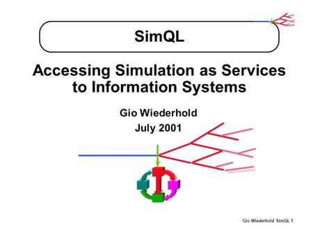 Gio Wiederhold SimQL 1 SimQL Accessing Simulation as Services to Information Systems Gio Wiederhold July 2001.