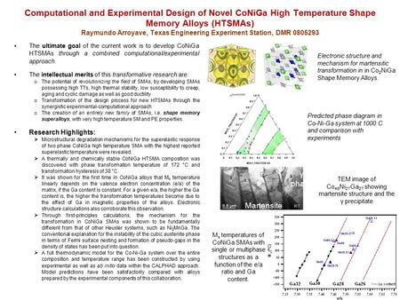 Electronic structure and mechanism for martensitic transformation in in Co 2 NiGa Shape Memory Alloys. Computational and Experimental Design of Novel CoNiGa.