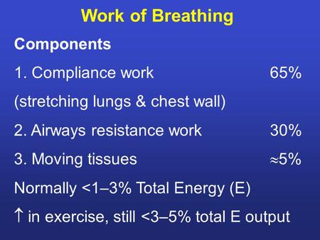 Work of Breathing Components 1. Compliance work65% (stretching lungs & chest wall) 2. Airways resistance work30% 3. Moving tissues  5% Normally <1–3%