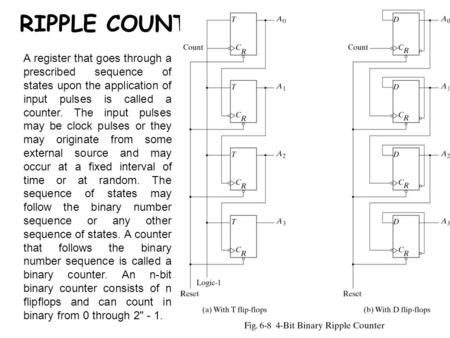 RIPPLE COUNTERS A register that goes through a prescribed sequence of states upon the application of input pulses is called a counter. The input pulses.