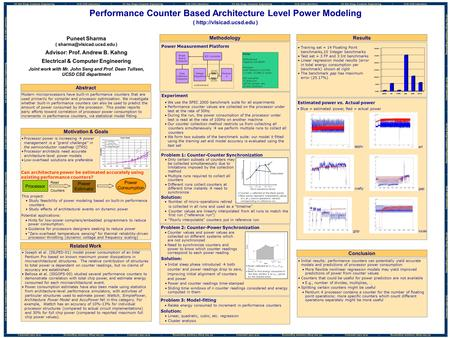 Performance Counter Based Architecture Level Power Modeling (  ) MethodologyResults Motivation & Goals Processor power is increasing.