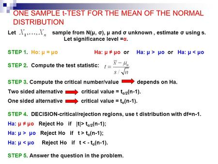 ONE SAMPLE t-TEST FOR THE MEAN OF THE NORMAL DISTRIBUTION Let sample from N(μ, σ), μ and σ unknown, estimate σ using s. Let significance level =α. STEP.
