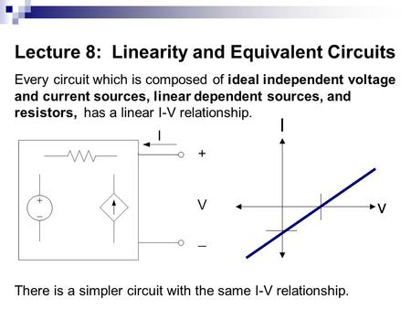 Lecture 8: Linearity and Equivalent Circuits Every circuit which is composed of ideal independent voltage and current sources, linear dependent sources,