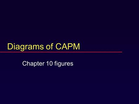 Diagrams of CAPM Chapter 10 figures. Investors need only two funds.  Figures 10.4, 10.5, and 10.6.