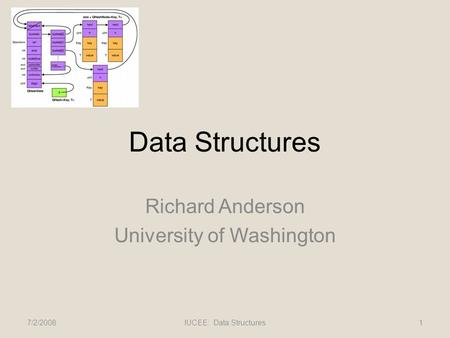 Data Structures Richard Anderson University <strong>of</strong> Washington 7/2/20081IUCEE: Data Structures.
