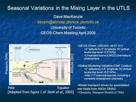 Seasonal Variations in the Mixing Layer in the UTLS Dave MacKenzie University of Toronto GEOS-Chem Meeting April 2009.