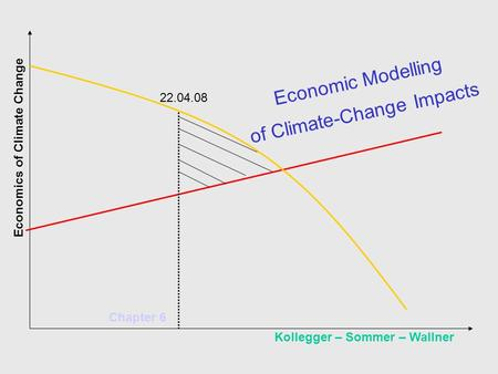 Economic Modelling of Climate-Change Impacts Kollegger – Sommer – Wallner Economics of Climate Change 22.04.08 Chapter 6.