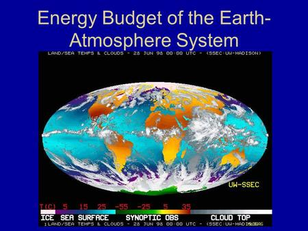 Energy Budget of the Earth- Atmosphere System. Energy Transfer Conduction -- direct molecular transfer Convection -- fluids; air or water –Sensible heat.
