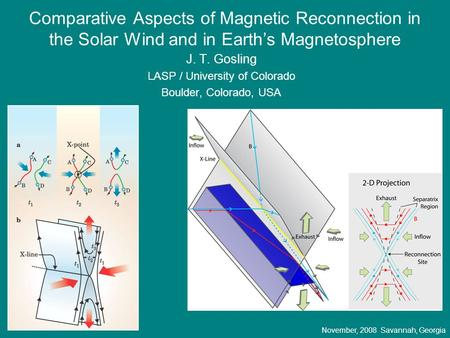 Comparative Aspects of Magnetic Reconnection in the Solar Wind and in Earth's Magnetosphere J. T. Gosling LASP / University of Colorado Boulder, Colorado,