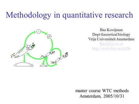 Methodology in quantitative research Bas Kooijman Dept theoretical biology Vrije Universiteit Amsterdam  master course.
