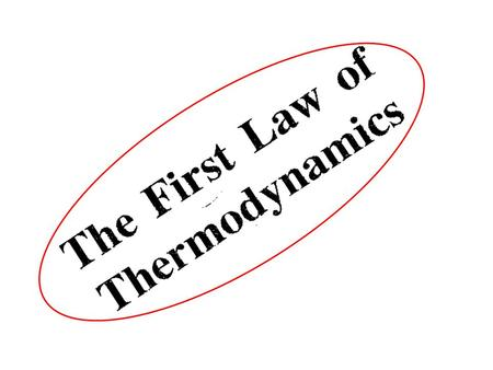 Thermodynamics can be defined as the science of energy. Although everybody has a feeling of what energy is, it is difficult to give a precise definition.