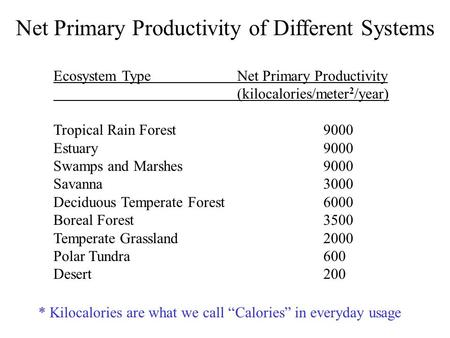 Ecosystem Type Net Primary Productivity (kilocalories/meter 2 /year) Tropical Rain Forest 9000 Estuary 9000 Swamps and Marshes 9000 Savanna 3000 Deciduous.