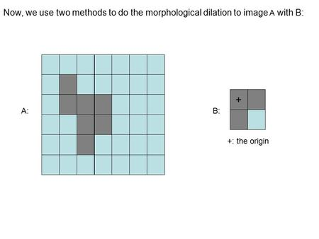 Now, we use two methods to do the morphological dilation to image A with B: A: B: + +: the origin.