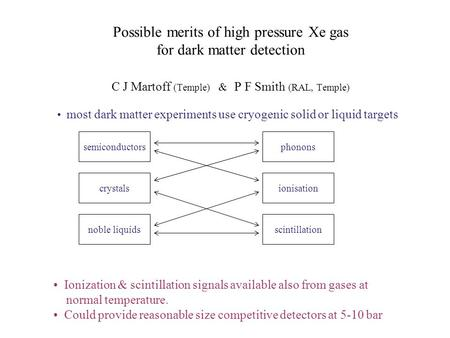 Possible merits of high pressure Xe gas for dark matter detection C J Martoff (Temple) & P F Smith (RAL, Temple) most dark matter experiments use cryogenic.