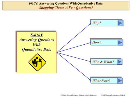 S010Y/Shopping Presentation – Slide #1 © Willett, Harvard University Graduate School of Education S010Y: Answering Questions With Quantitative Data Shopping.